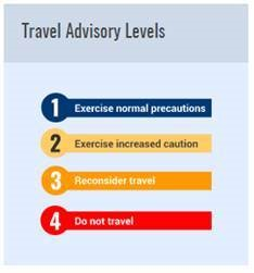 travel advisory levels